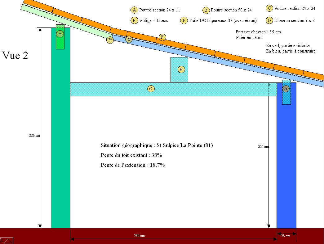 Forum re extension de toit de terrasse - Construire un toit 1 pente ...